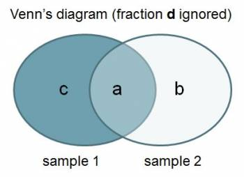 similarity-venns-diagram-abc.jpg